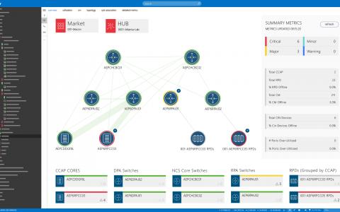 DataMiner_ServiceProviders_NetworkManagement